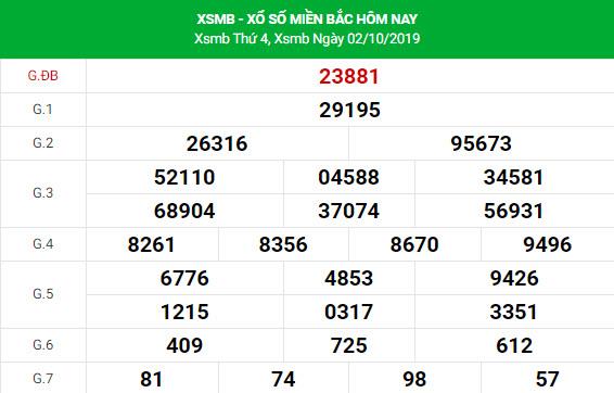 Soi cầu dự đoán XSMB Vip ngày 03/10/2019