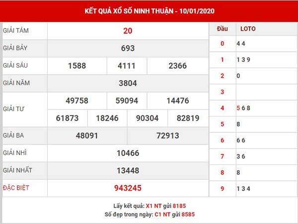 Phân tích SX Ninh Thuận thứ 6 ngày 17-01-2020