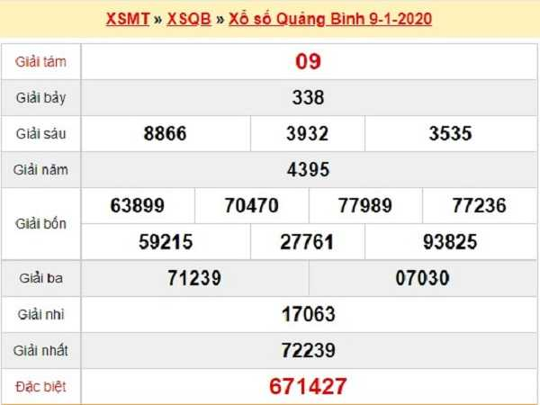Dự đoán KQXSQB ngày 16/01 của chúng tôi