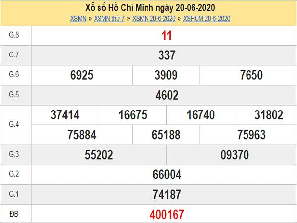 Dự đoán KQXSHCM- xổ số hồ chí minh thứ 2 ngày 22/06/2020