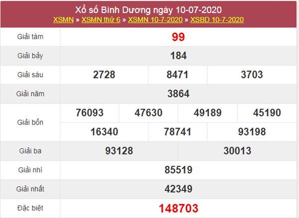 Dự đoán XSBD 17/7/2020 chốt KQXS Bình Dương thứ 6