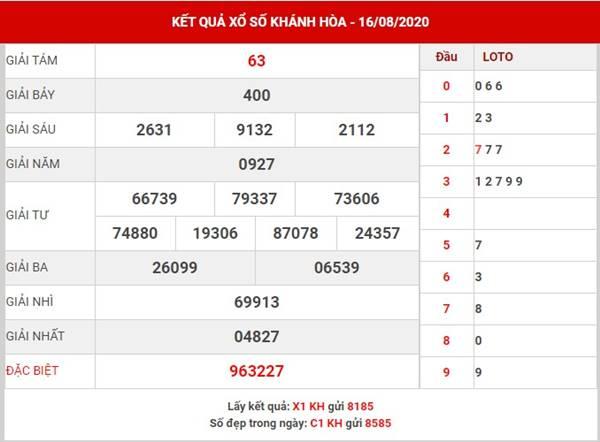 Phân tích kết quả xổ số Khánh Hòa thứ 4 ngày 19-8-2020