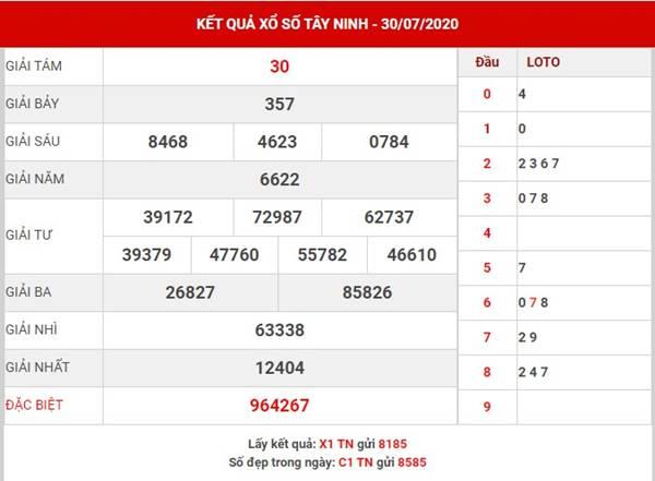 Phân tích kết quả sổ xố Tây Ninh thứ 5 ngày 6-8-2020