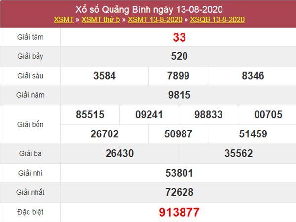 Thống kê XSQB 20/8/2020 chốt lô VIP Quảng Bình thứ 5