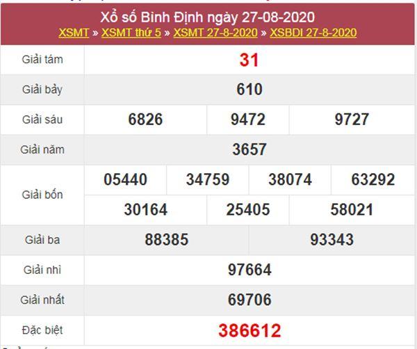 Dự đoán XSBDI 3/9/2020 chốt số KQXS Bình Định thứ 5