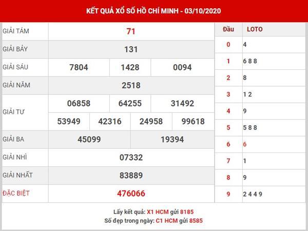 Dự đoán XS Hồ Chí Minh thứ 2 ngày 5-10-2020