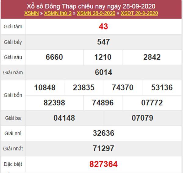 Phân tích XSDT 5/10/2020 chốt KQXS Đồng Tháp thứ 2