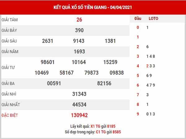 Thống kê XSTG ngày 11/4/2021 - Thống kê đài xổ số Tiền Giang chủ nhật