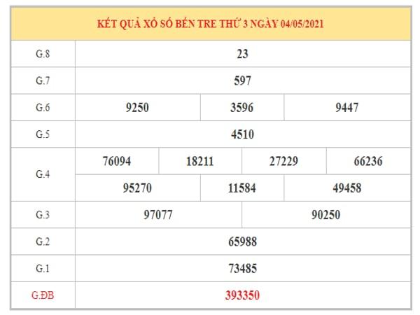 Phân tích KQXSBTR ngày 11/5/2021 dựa trên kết quả kì trước
