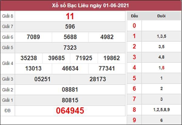 Nhận định KQXS Bạc Liêu 8/6/2021 chốt XSBL hôm nay