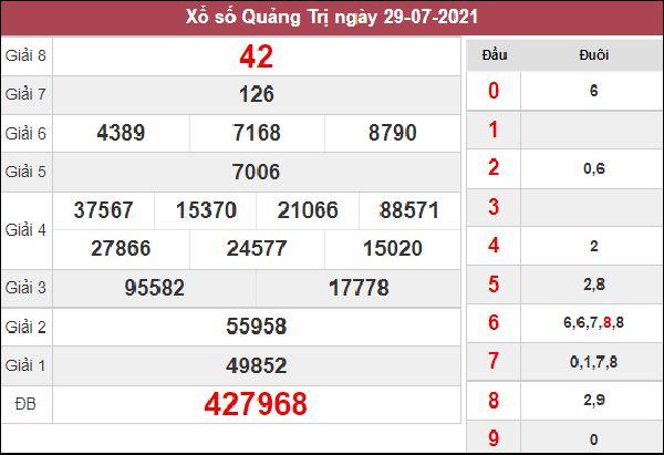 Soi cầu SXQT 5/8/2021 thứ 5 chốt lô xác suất về cao nhất