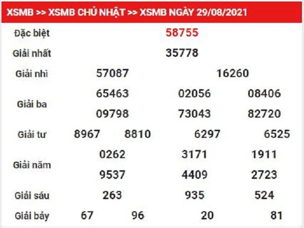 Kết quả xsmb ngày 29/8/2021