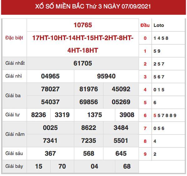 Dự đoán XSMB ngày 8/9/2021 chốt số chuẩn xác nhất hôm nay